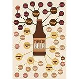 (13x19) Types of Beer Art Print Poster