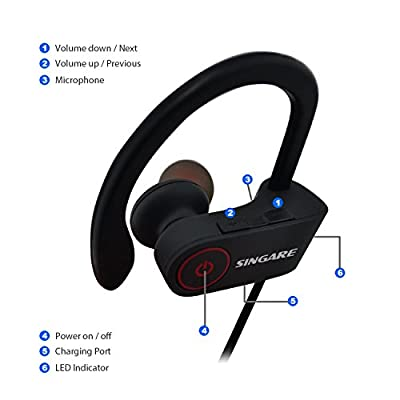 SINGARE SR-800 Wireless Bluetooth Stereo Headset with Noise Cancellation for Sports Gym Running Crossfit Exercise Cycling Compatible With Iphone Samsung Smart Phones(black)