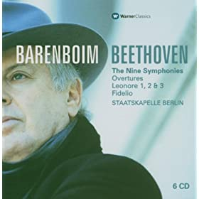 Beethoven : Symphony No.2 in D major Op.36 : IV Allegro molto