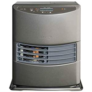 Paraffin heaters for the home