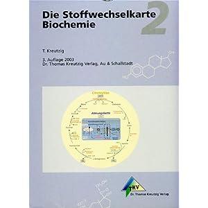Die Stoffwechselkarte Biochemie 2