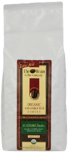 Green Coffee Antioxidants
