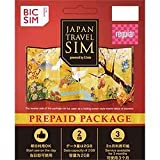 IIJ BIC SIM JAPAN TRAVEL SIM PREPAID PACKAGE[Date Service only]NO SMS microSIM ※No refundable