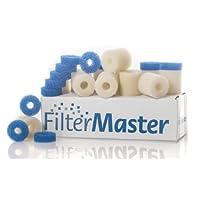Filtermaster 299001