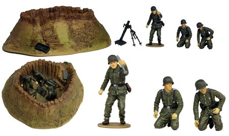ULTIMATE SOLDIER 8CM GERMAN MORTAR PIT - Buy ULTIMATE SOLDIER 8CM GERMAN MORTAR PIT - Purchase ULTIMATE SOLDIER 8CM GERMAN MORTAR PIT (21st CENTURY TOYS, Toys & Games,Categories,Action Figures,Playsets)