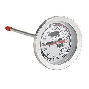 fitTek® Stainless Steel Instant Read Probe Caffe Milk Meat Thermometer for Food Cooking Meat BBQ