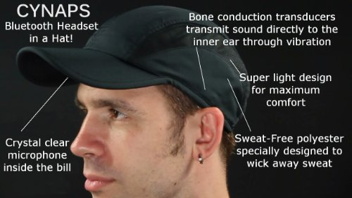 Cynaps Hands-Free Ears-Free Headset In A Hat - No Earphones Required: Sweat-Free Sport Version (Charcoal)