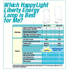 Verilux Vt20ww1 Happylight Liberty 10 000 Lux Natural