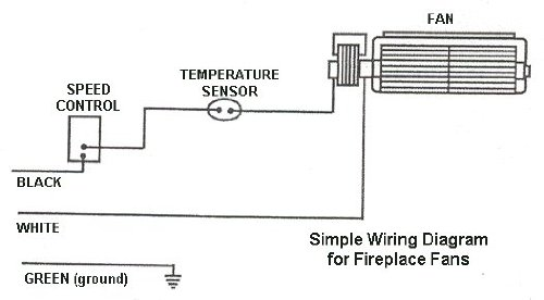 fireplace remote sensor wiring diagram quadra fire free standing woodstove blower, rotom ... #4