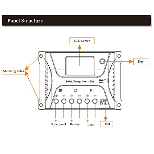 hqst 10 amp pwm solar panel regulator charge controller