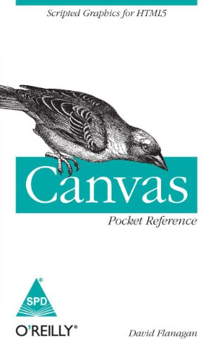 Canvas Pocket Reference