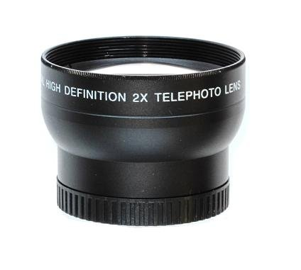 Best Telephoto Lenses