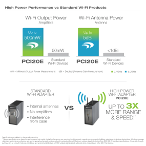 Amped PCI20E - Learn more about High Power vs Standard Wi-Fi products.