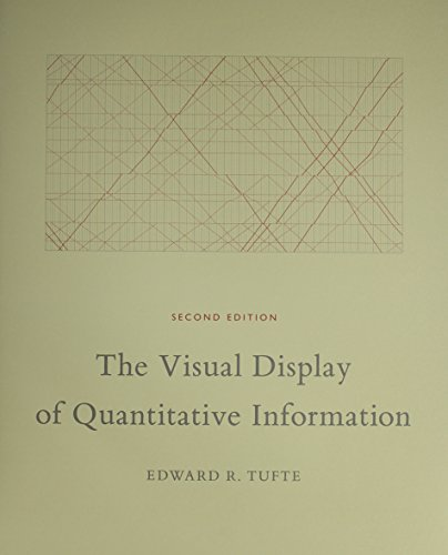 the-visual-display-of-quantitative-information