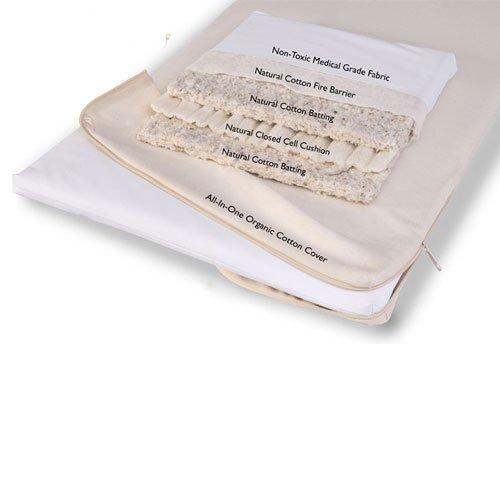 Girl Crib Sheets front-1062032