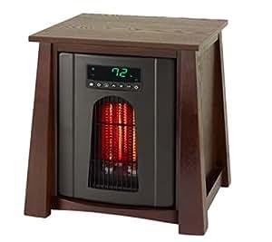 Sale Lifelux 1500 Watt 110 Volt 15 Amp Space Heaters