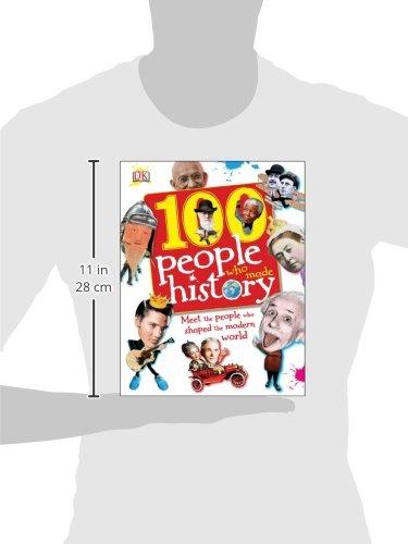 people to meet in history