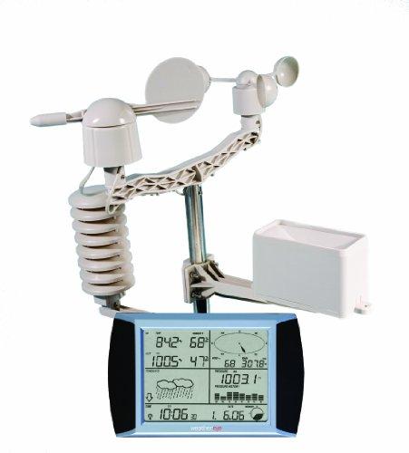 weathereye-wea22-indoor-outdoor-electronic-weather-station-with-wind-and-rain-sensors