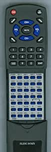 EPIC SOUND Replacement Remote Control for EPIC 200, EPIC 700, EPIC 600, EPIC 100, EPIC 800