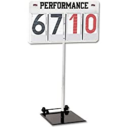 Performance Indicator-4 digit - Track And Field