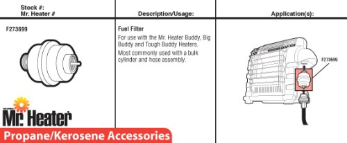 Mr Heater Fuel Filter For Portable Buddy And Big Buddy