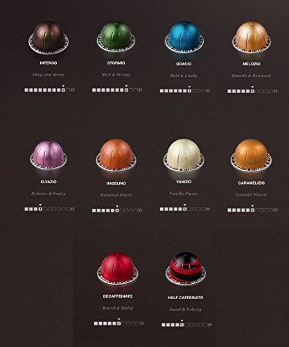price tracking for nespresso vertuoline the initial. Black Bedroom Furniture Sets. Home Design Ideas