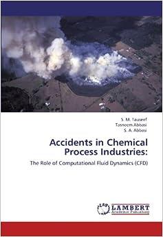 Dynamic chemistry car crashes