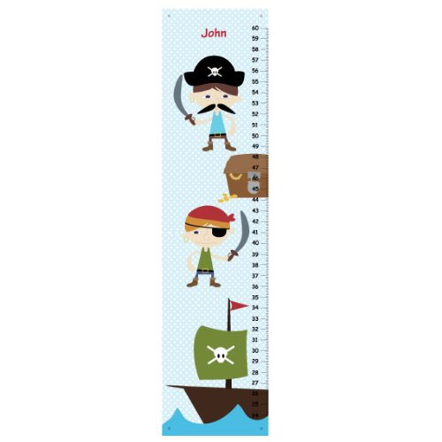 Personalized Growth Chart For Boys