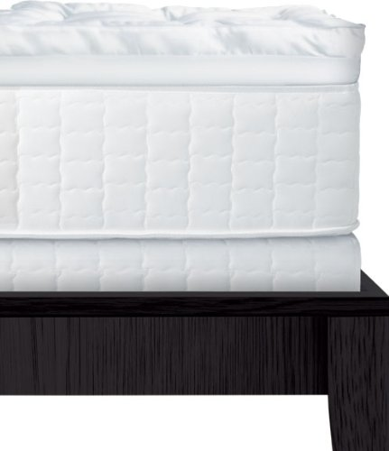Cheap Serta 4 Inch Memory Foam Mattress Topper Mattressstore