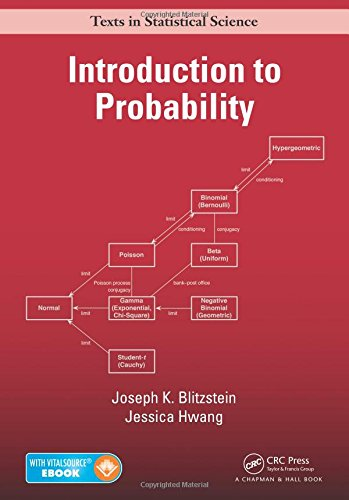 Statistical inference 2nd edition