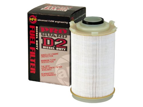 aFe 44-FF012 Diesel Fuel Filter for Dodge Trucks 07.5-09 L6-6.7L