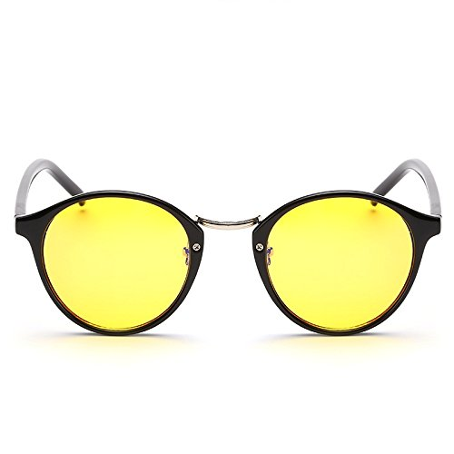 97a83a3d1441 Best Blue Light Filter Computer Glasses