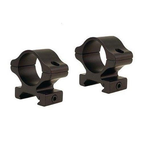 Why Choose Leupold Rifleman Detachable Medium Rings Matte 55860