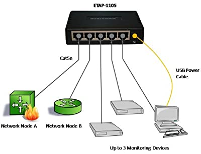 1-to-3 10/100Base-T Ethernet Regeneration Network Tap