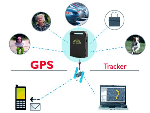 Gps Tracking Devices Tk102 Gsm, Gprs Mini Global Gps Tracker For Car / Elderly Adults / Children / Pets front-1065439