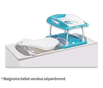 duo bain lange amplitude bb bb doux blue b b s. Black Bedroom Furniture Sets. Home Design Ideas