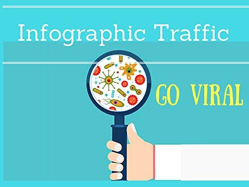 Infographic Traffic Go Viral - Season 1
