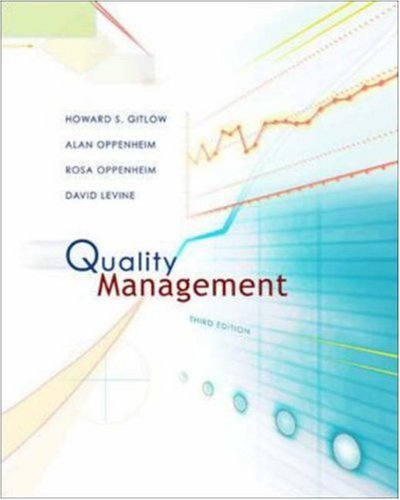 Quality Management with Student CD (Irwin/McGraw Hill...