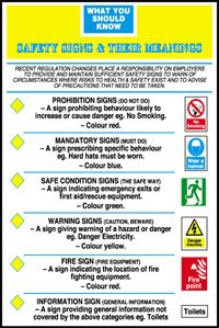 Safety Signs And Their Meanings Poster 1mm Pvc Sign