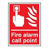 Ejs Signs Fire Alarm Call Point Sign 200mmx300mm