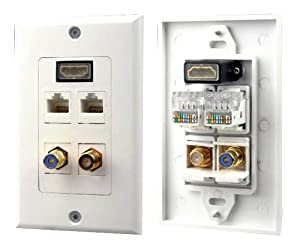 Pyle-Home PHDM2RJRF1 HDMI/Mono RCA Audio/Coaxial/Dual Ethernet Combo Wall Plate