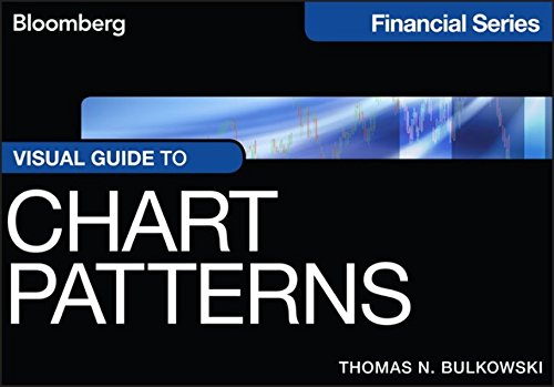 Visual Guide to Chart Patterns (Bloomberg Financial)