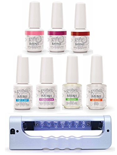 Gelish Mini Kung Fu Panda 3 Color UV/LED Gel Polish Starter Kit + Portable Light (Mini Gelish Nail Polish Colors compare prices)