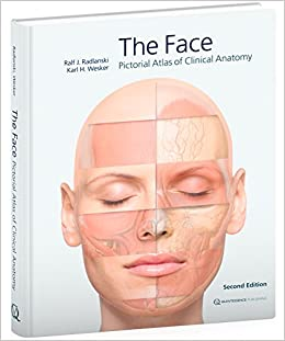 of facial muscles Clinical anamtomy