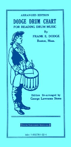 Dodge Drum Chart For Reading Drum Music: Arranged Edition, Buch