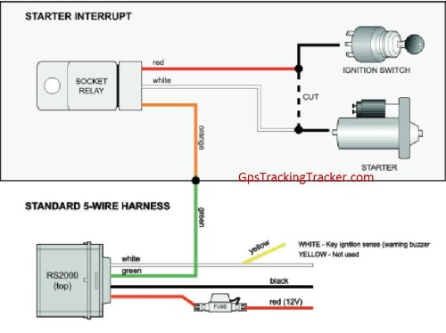 Viewtopic likewise Gy6 Wiring Diagram Schematic Download besides Topic112986 as well View together with 32809411152. on scooter cdi diagram