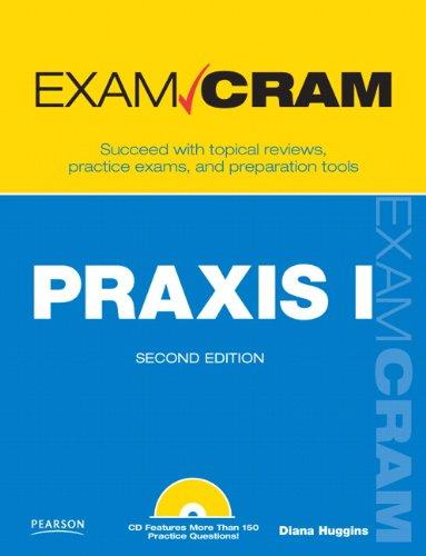 Praxis test dates