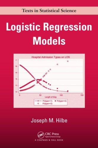 Logistic Regression Models (Chapman & Hall/CRC Texts...