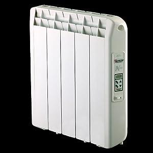 Buying Guide Of Farho Xana Xp Plus 1210w Electric Energy