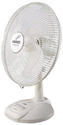 Usha Maxx Air 400mm Table Fan (White)
